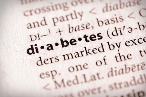 Diabetes Definition